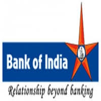 How To Apply ASBA Through Bank Of India Bank - Apply IPO